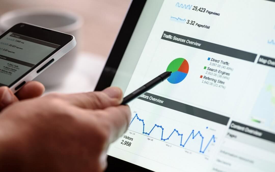 Ist Contentmarketing Zeitverschwendung?